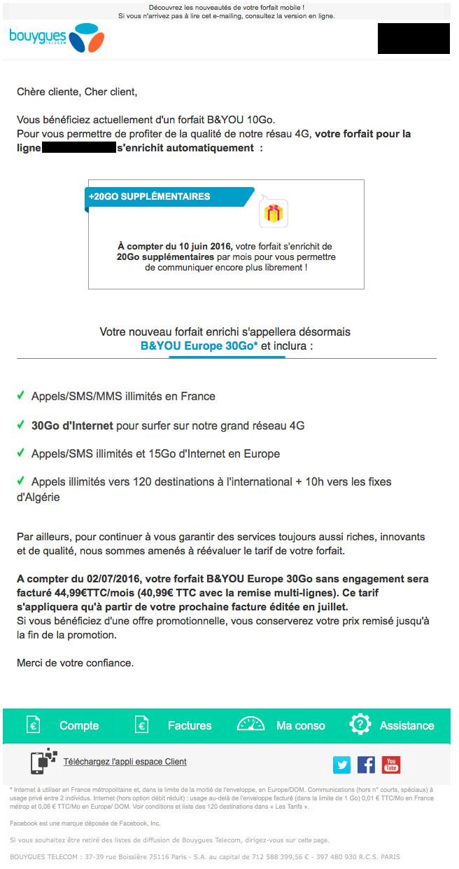 MailBouyguesTelecom